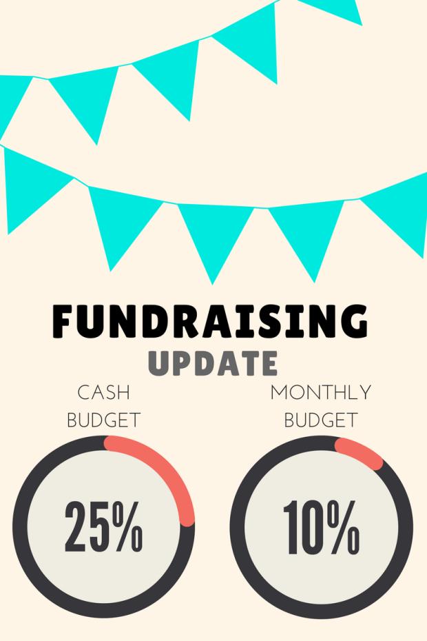 fundraising-update
